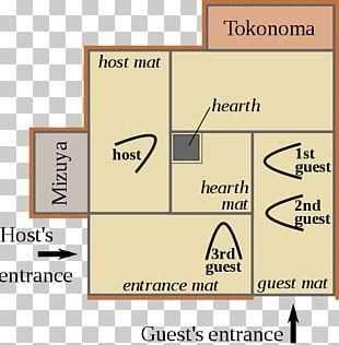 Japanese Tea Ceremony Japanese Tea Ceremony Chashitsu Tea Room PNG