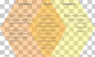 Vitamin E Vitamin C Skin Care PNG