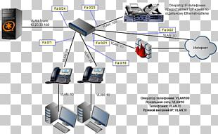 Asterisk Voice Over IP Telephony Computer Network Information PNG