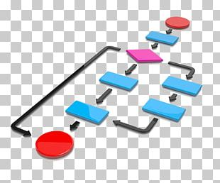 Business Process Mapping Workflow Business Process Management PNG