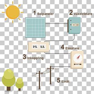 Solar Panels Solar Power Solar Energy Solar Cell Power Station PNG
