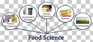 Food Science Technology Scientist PNG