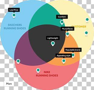 Market Segmentation Market Research Positioning Brand Marketing PNG