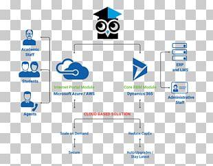 Management Information System Management Information System Management Consulting Technology PNG