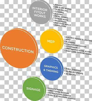 Subcontractor Business General Contractor Architectural Engineering PNG