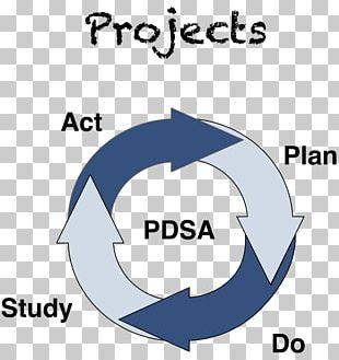 Matilda's Project Logo Organization Brand Font PNG