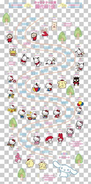 Hello Kitty My Melody Cinnamoroll サンリオキャラクター Sanrio PNG