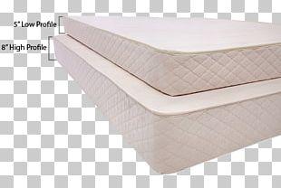 Mattress Pads Bed Frame Box-spring Comfort PNG