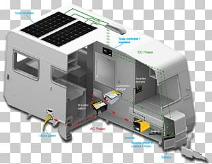 Solar Panels Campervans Solar Power Photovoltaic System Battery Charge Controllers PNG