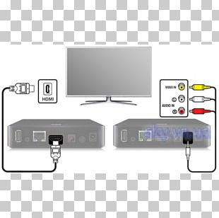 Digital Television Set-top Box IPTV High-definition Television PNG