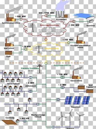 Electrical Grid Electric Power Distribution Smart Grid Electric Power System Electric Power Transmission PNG