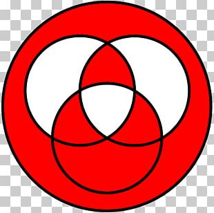 Euler Diagram Circle Venn Diagram Pie Chart PNG