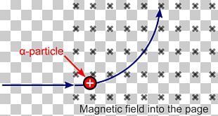 Alpha Particle Beta Particle Alpha Decay Magnetic Field PNG