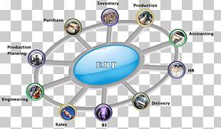 Enterprise Resource Planning Cloud Computing SAP SE Business Computer Software PNG
