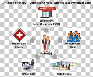 Primary Health Care Strategy: Key Directions For The Information Environment Primary Healthcare Health System PNG