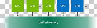 CUDA Unified Memory Architecture Nvidia Graphics Processing Unit Segmentation Fault PNG