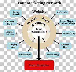 Digital Marketing Marketing Strategy Business Multi-level Marketing E-commerce PNG