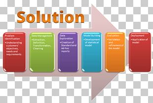Marketing Plan Marketing Strategy PNG