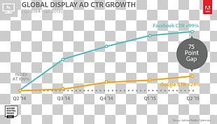 Click-through Rate Display Advertising Social Network Advertising Marketing PNG