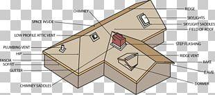 Roof Shingle Eaves Metal Roof Overhang PNG