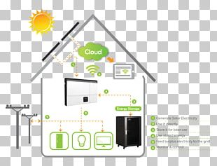 Home Energy Storage Solar Power System PNG