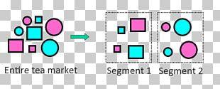 Market Segmentation Segmenting-targeting-positioning Marketing PNG
