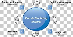 Marketing Plan Brand Strategic Planning Marketing Strategy PNG