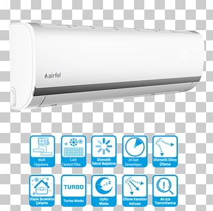 British Thermal Unit Air Conditioner Power Inverters Price Daikin PNG
