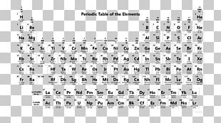 Periodic Table Chemistry Chemical Element Atom PNG