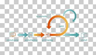 Agile Software Development Scrum Agile Testing Software Testing PNG