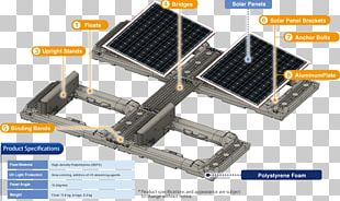 Photovoltaics Solar Panels Solar Power Sunlight Electricity Generation PNG