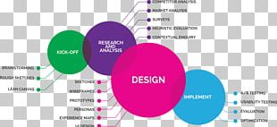 User Experience Diagram User Interface Design Industrial Design PNG