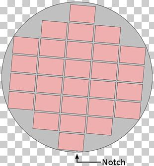Area Circle Rectangle Square PNG