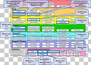 National Transportation Communications For Intelligent Transportation System Protocol Paper Brand PNG
