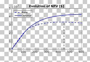 Ultraviolet–visible Spectroscopy Absorption Spectrum SINTEF PNG