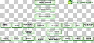 Senior Management Board Of Directors General Manager Outsourcing PNG