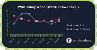 Universal Orlando Magic Kingdom Amusement Park Universal Parks & Resorts Disneyland PNG