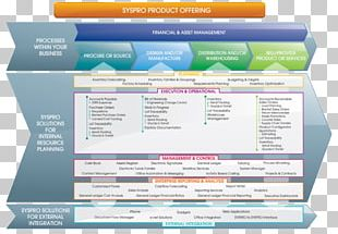 SYSPRO Enterprise Resource Planning System Business PNG