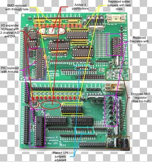 Microcontroller Raspberry Pi Expansion Card Single-board Computer General-purpose Input/output PNG