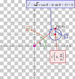 Circle Point Area Angle Mathematics PNG