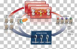 Cognos Release Management Version Control Continuous Integration Automation PNG