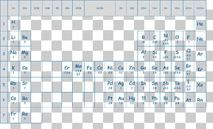 The Periodic Table Valence Chemical Element Chemistry PNG
