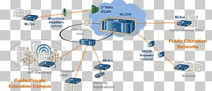 Computer Network Internet Campus Network Wi-Fi PNG
