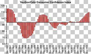 Consumer Confidence Index University Of Michigan Consumer Sentiment Index Stock Market Index PNG