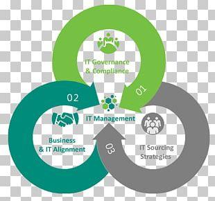 Strategy Strategic Management Organization Business PNG