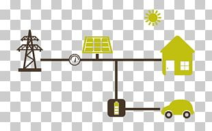 Solar Energy Electric Vehicle Electricity Technology PNG
