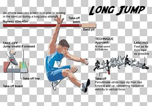 Standing Long Jump Triple Jump Track & Field Jumping PNG
