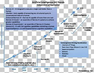 Artificial General Intelligence Artificial Intelligence Technology Future PNG
