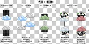 Cloud Computing Apache Hadoop Docker Public Cloud Oracle Cloud PNG