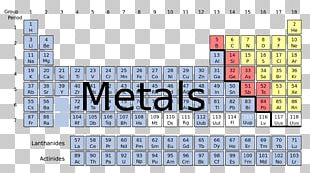 Nonmetal Chemistry Periodic Table Chemical Element PNG